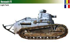 Renault FT Gun