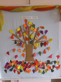 A tanító néni jegyzetei: Az osztály fája