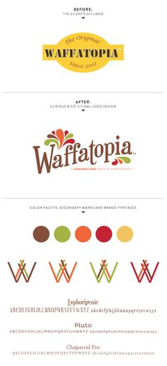 Why Work With a Professional Designer?   Waffatopia Case Study via Curious & Co. Creative