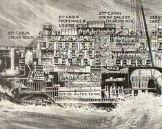 Engineering Art: Cross Sections of the HMS Olympic and Mauretania Rms Mauretania, Lathe Machine, Technical Illustration, Cross Section, House Divided, Naval, Lay Outs, Lest We Forget, Deck Plans
