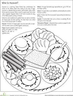 Worksheets: Color the Passover Seder Plate: