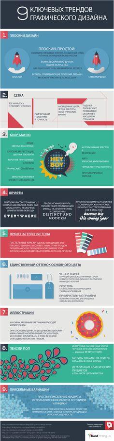 р_инфографика, веб-дизайн