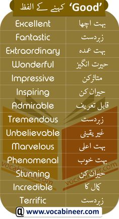 Learn Other ways to Say GOOD with Urdu and Hindi Meanings English Learning Books, English Learning Spoken, English Writing Skills, English Language Learning, English Lessons, French Lessons, Spanish Lessons, Teaching Spanish, Spanish Language