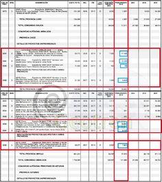 Presupuestos Generales del Estado de España para 2013 y la Alta Velocidad: Desglose por Corredor. Más de Cádiz financiado por la Seittsa