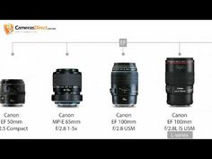 Canon Macro Lens - - Where does this Canon Lens Fit in the Canon Lens Range?