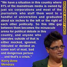Kerry Anne Mendoza