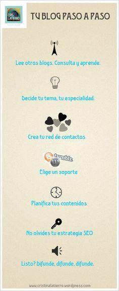 Pasos para crear un blog por Cristina Ortiz De Latierro