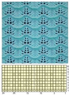 Best 10 Feather and Fan Lace Edge Stitch Knitting – SkillOfKing. Lace Knitting Stitches, Cable Knitting Patterns, Crochet Blanket Patterns, Lace Patterns, Cross Stitch Patterns, Crochet Chart, Knit Crochet, Knitting Projects, Edge Stitch