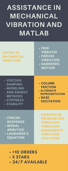 The Mechanical Vibrations Triggered By Sound : mechanical, vibrations, triggered, sound, Deals, (gulldeals), Profile, Pinterest