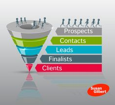 How a Sales Funnel Can Generate More Sales From Your Website