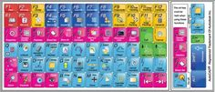 NEW AUTODESK AUTOCAD KEYBOARD STICKERS LAMINATED STICKERS (11.5 x 13 mm) Online-Welcome http://www.amazon.com/dp/B00ETNTG5E/ref=cm_sw_r_pi_dp_2qNSub08ND6YP