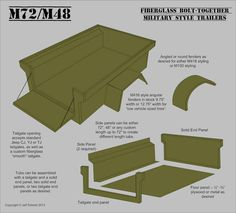 Jeff Scherb, who I licensed the design for manufacturing our Dinoot Trailers from, is working on a new idea that we are exploring manufacturing. It's the same modular approach to a fiberglass facsimile of the military M416/M100 trailers. To follow along as the prototype is built visit, http://tventuring.com/trailerforum/thread-119.html