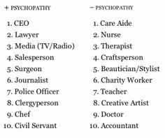 psykopat sociopat