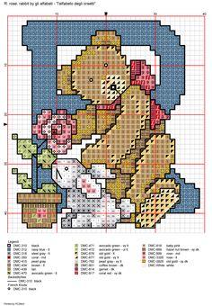 Alfabeto degli orsetti: R