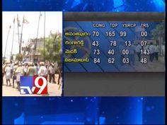 TDP wins Srikakulam Panchayat polls