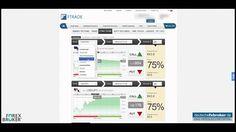 FTrade Test - Erfahrungsbericht - Deutschefxbroker