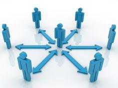 Leadership   Transformational Leadership Assessment