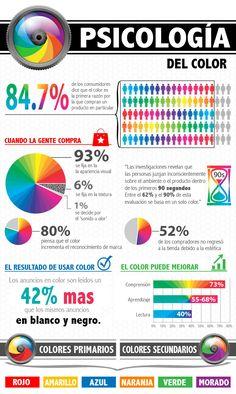 Entender los colores nos ayudará a mejorar los resultados. Entiéndelo con esta infografía de la psicología del color en castellano