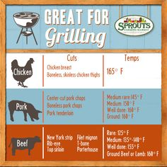 Get your grill on by selecting the right cuts and knowing your internal grilling temperatures.