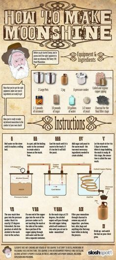 A Complete Guide To Moonshine Still Plans Home Distilling And