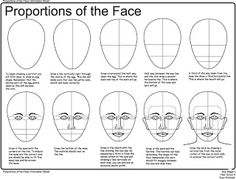 ABS Year 9 Art: Proportions of the Face