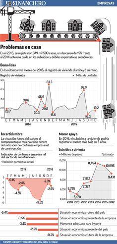 Se derrumba construcción  de vivienda en México. 25/02/2016