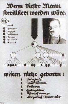 Wanderausstellung, Blut und Rasse II 1936.