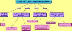 Islam, Bagdad, Expansion, Blog, Maps, Socialism, World, Abbasid Caliphate, Interactive Map