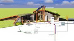 Energieconcepten en installaties