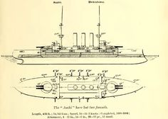 Asahi (朝日) was a pre-dreadnought battleship built for the Imperial Japanese Navy (IJN) in the late 1890s.   Right elevation and plan of the Shikishima-class battleships and the battleship Asahi from Brassey's Naval Annual 1915. Unlike the drawing, Asahi had only two funnels.