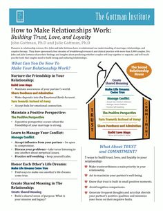 Building a Sound Relationship House (The Gottman Institute) ♡