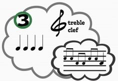Music Content Clouds - Printable Music Bulletin Boards.  Cute clouds feature rhythms, melodies, and markings.