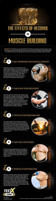 Effects of Alcohol on Muscle Building