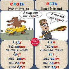 Russian verbs eat go by car