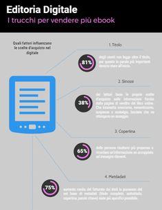 Editoria Digitale, i trucchi per vendere più #ebook