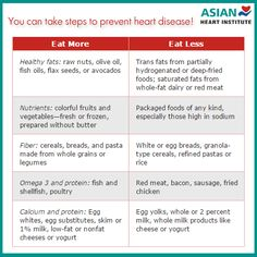 You can take steps to prevent #heart disease #eatmore #eatless