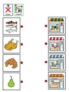 7fichas-donde-compro-cada-producto-3-638.jpg (Image JPEG, 638×852 pixels) - Redimensionnée (68%)