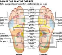 Mapa dos pés - reflexologia - Cura pela Natureza
