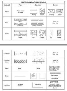 C Fd Afe B E D F Electrical Engineering Mechanical Engineering besides Blueprints Plumbing Valves further E Bdc F Cc Cca Ce A moreover Floor Plan Office Furniture Symbols Design Decorating Floor Office Furniture Equipment E B F F Bac Big moreover Xbs   Pagespeed Ic Ah G Dpo. on architectural blueprint symbols
