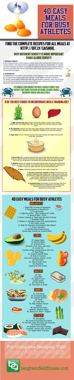 40 Meals for Busy Athletes