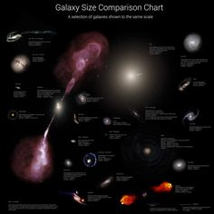 El tamaño de las galaxias | Espacio Profundo