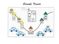Vowel Town - YouTube