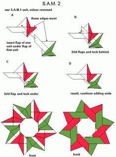 S.A.M. 2 diagrams