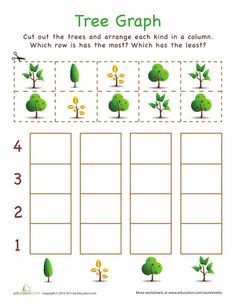 1000 Images About Math And Gardening Ideas