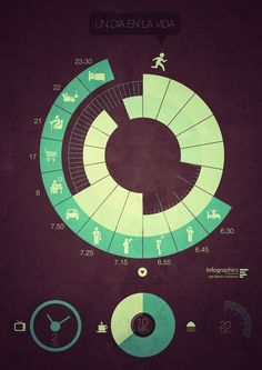 Infographics Infographic Circle Style by martin liveratore, via Behance