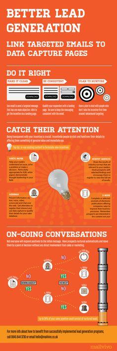 Infographic | Lead Generation