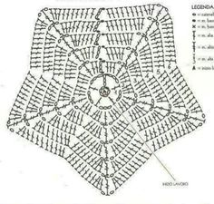 Best Pic Crochet Doilies tutorial Strategies Although many of the doilies that you see in stores today are manufactured from paper or machine lac Filet Crochet, Crochet Diy, Crochet Doily Patterns, Basic Crochet Stitches, Crochet Doilies, Crochet Cushion Cover, Crochet Pillow, Crochet Ripple Blanket, Crochet Granny