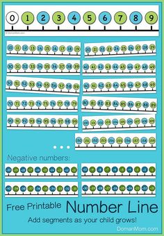 Printable Number Line 1 100 Matek Math Numbers Math Numbers