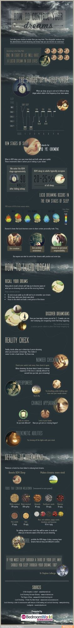 How to control your dreams :)