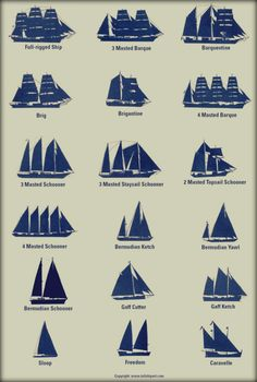 Tall ship recognition guide. Stephen Maturin could have used one of these.